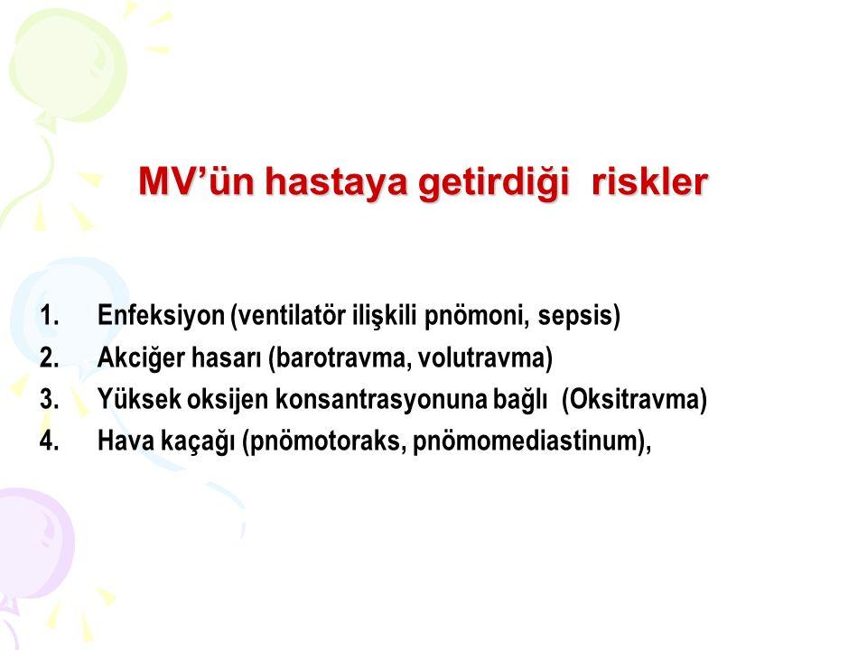 MV'ün hastaya getirdiği riskler