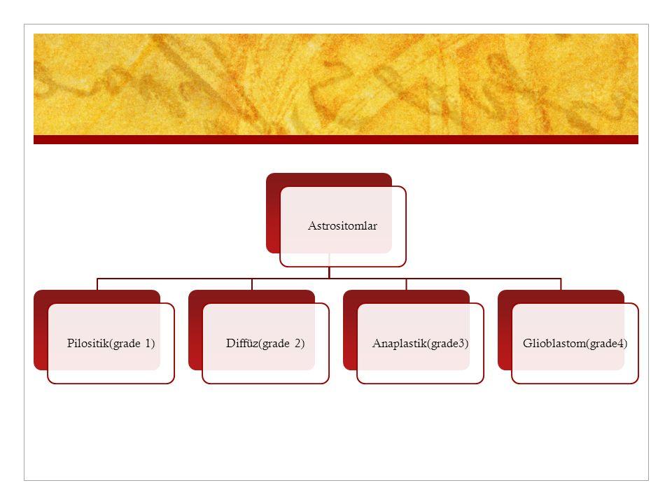 Astrositomlar Pilositik(grade 1) Diffüz(grade 2) Anaplastik(grade3) Glioblastom(grade4)