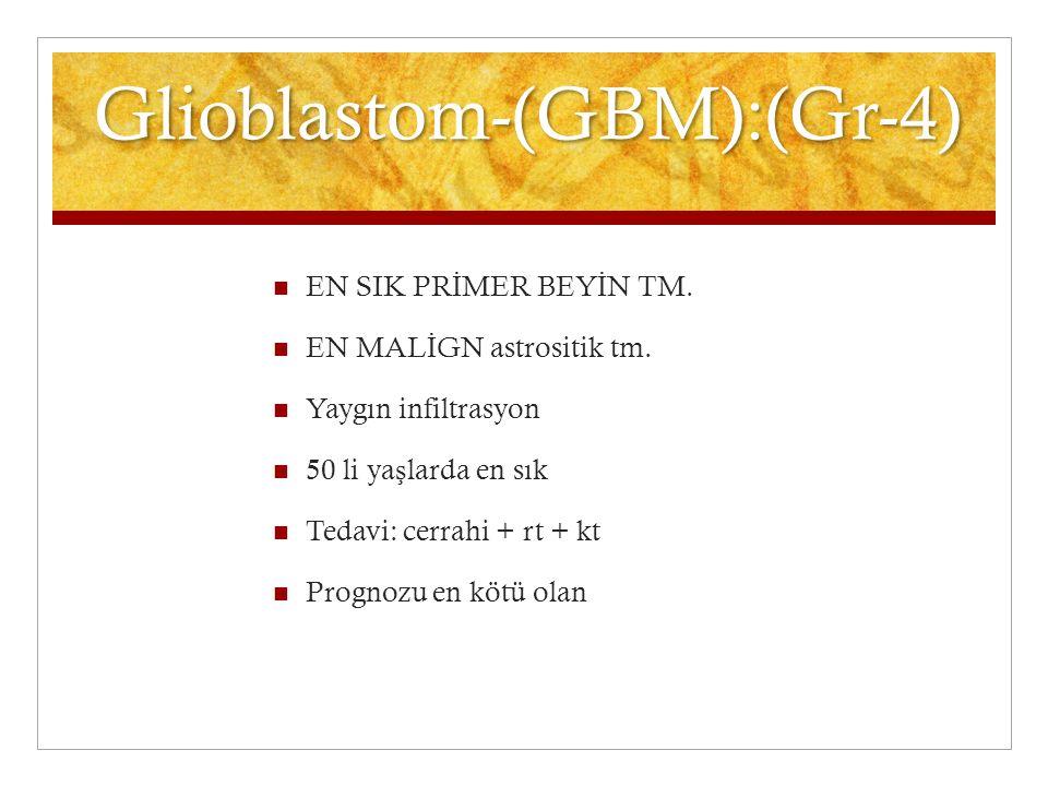 Glioblastom-(GBM):(Gr-4)