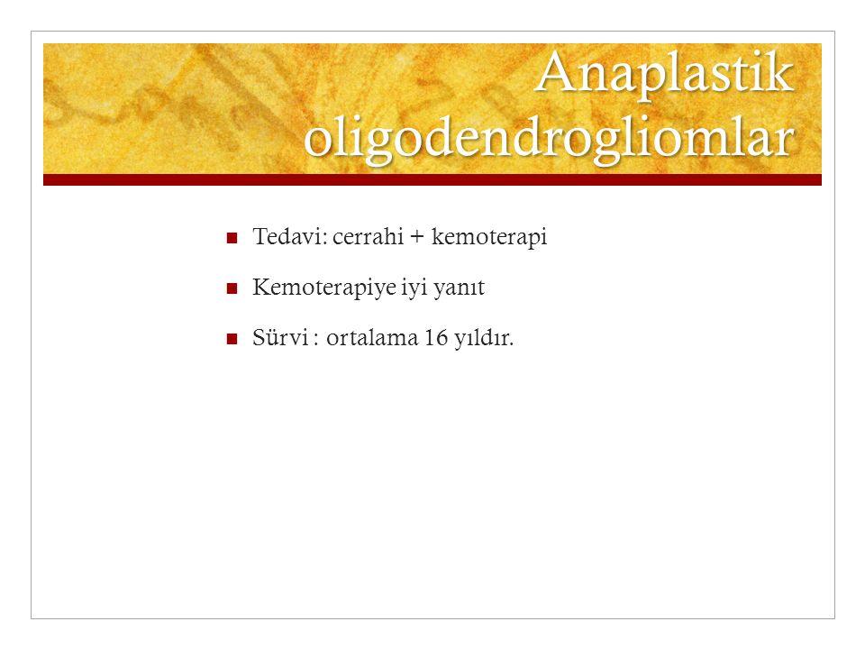 Anaplastik oligodendrogliomlar