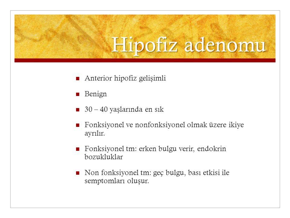 Hipofiz adenomu Anterior hipofiz gelişimli Benign