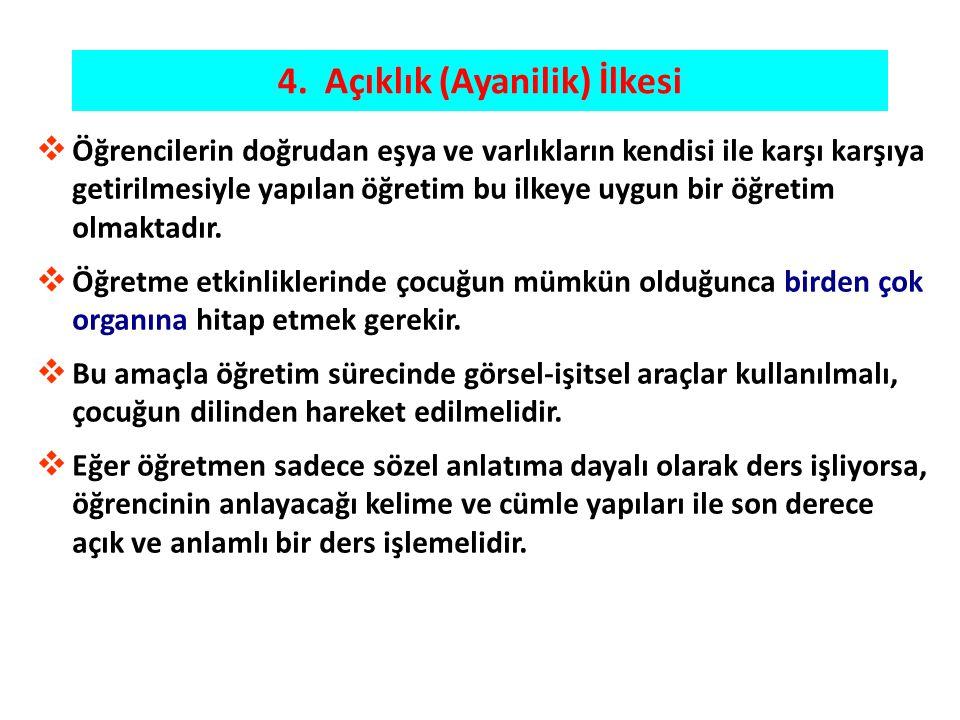 4. Açıklık (Ayanilik) İlkesi