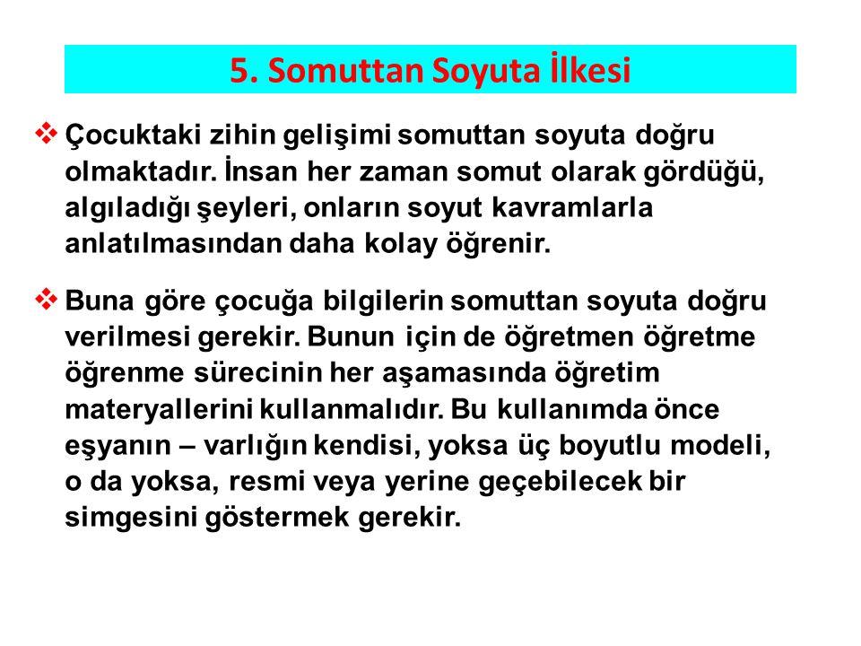 5. Somuttan Soyuta İlkesi