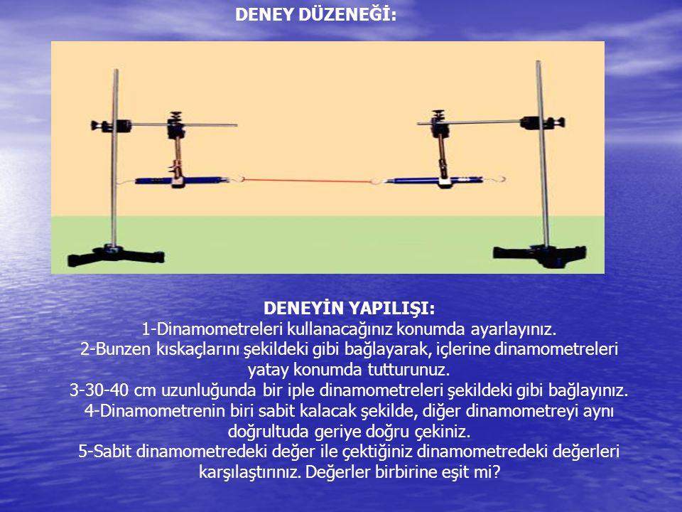 1-Dinamometreleri kullanacağınız konumda ayarlayınız.