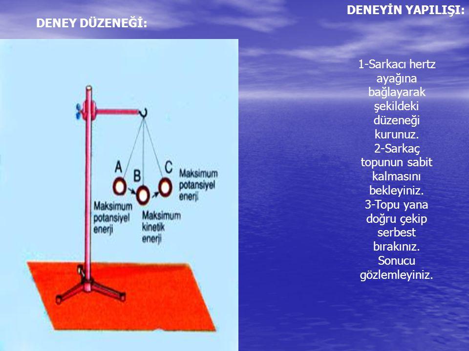 1-Sarkacı hertz ayağına bağlayarak şekildeki düzeneği kurunuz.