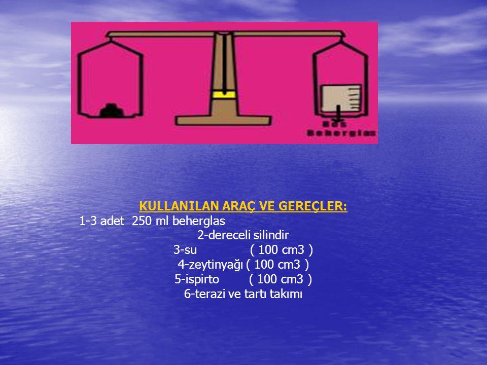 KULLANILAN ARAÇ VE GEREÇLER: 1-3 adet 250 ml beherglas