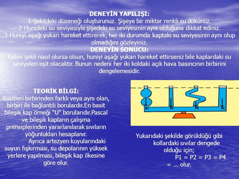 1-Şekildeki düzeneği oluşturunuz. Şişeye bir miktar renkli su dökünüz.