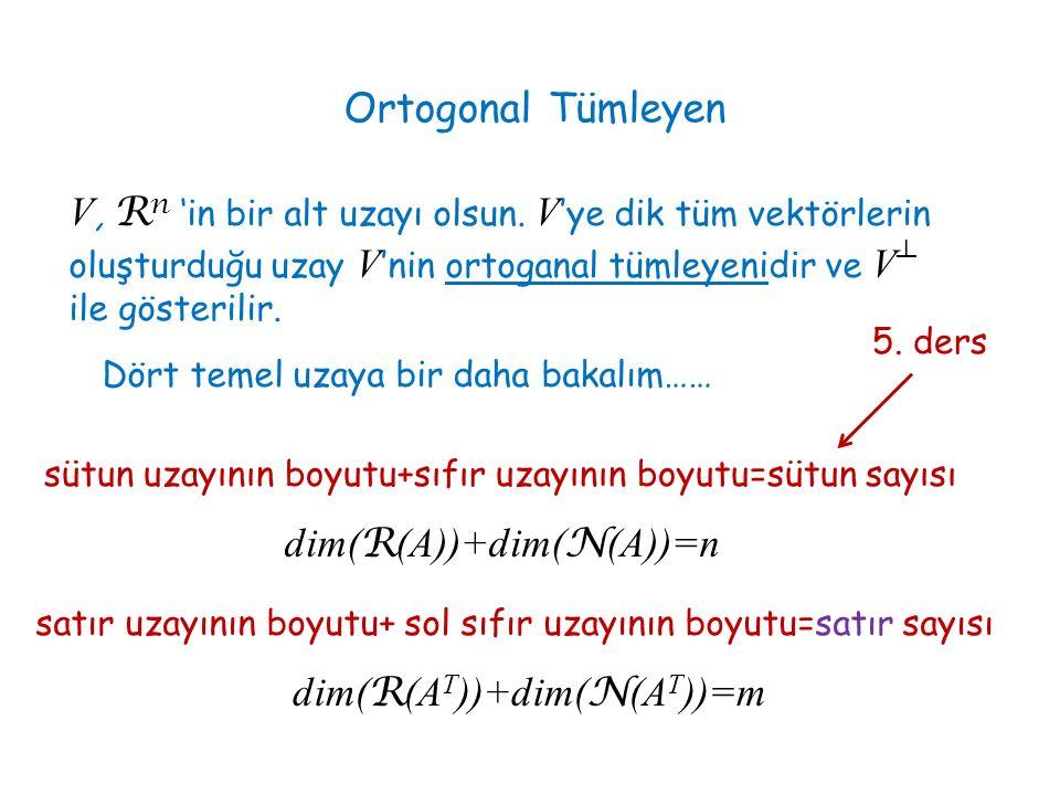 dim(R(A))+dim(N(A))=n