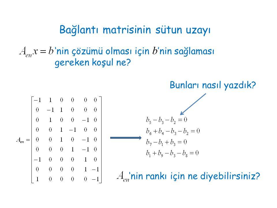 Bağlantı matrisinin sütun uzayı