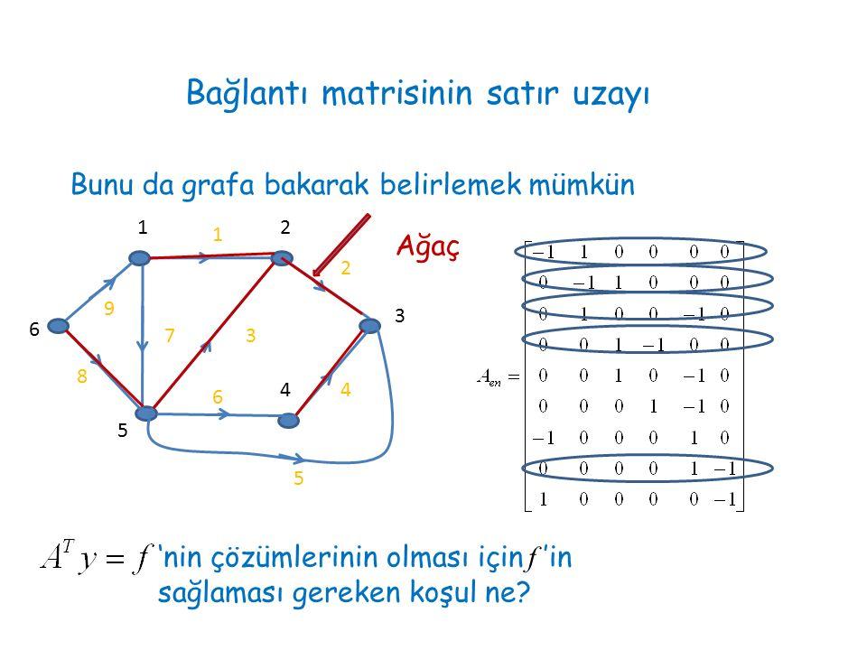 Bağlantı matrisinin satır uzayı