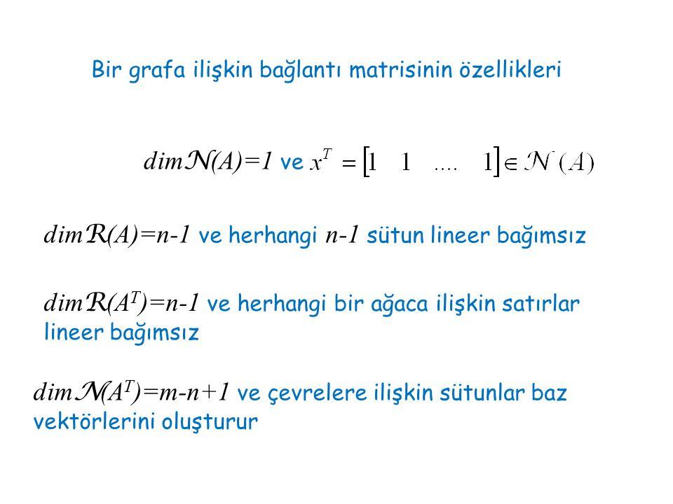 dimR(A)=n-1 ve herhangi n-1 sütun lineer bağımsız