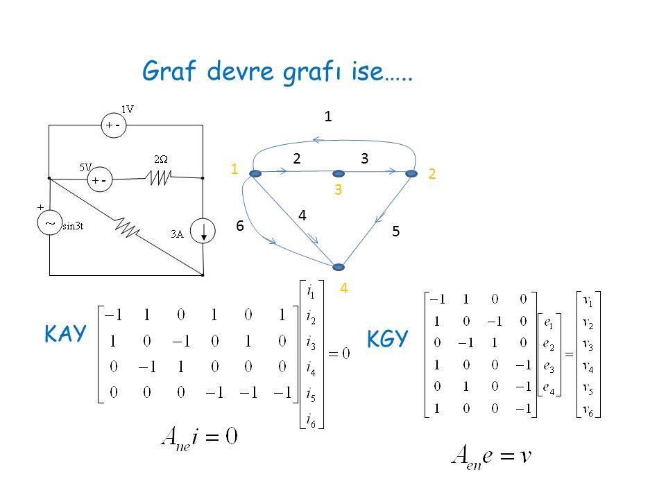 Graf devre grafı ise….. 1 3 2 5 4 6 KAY KGY