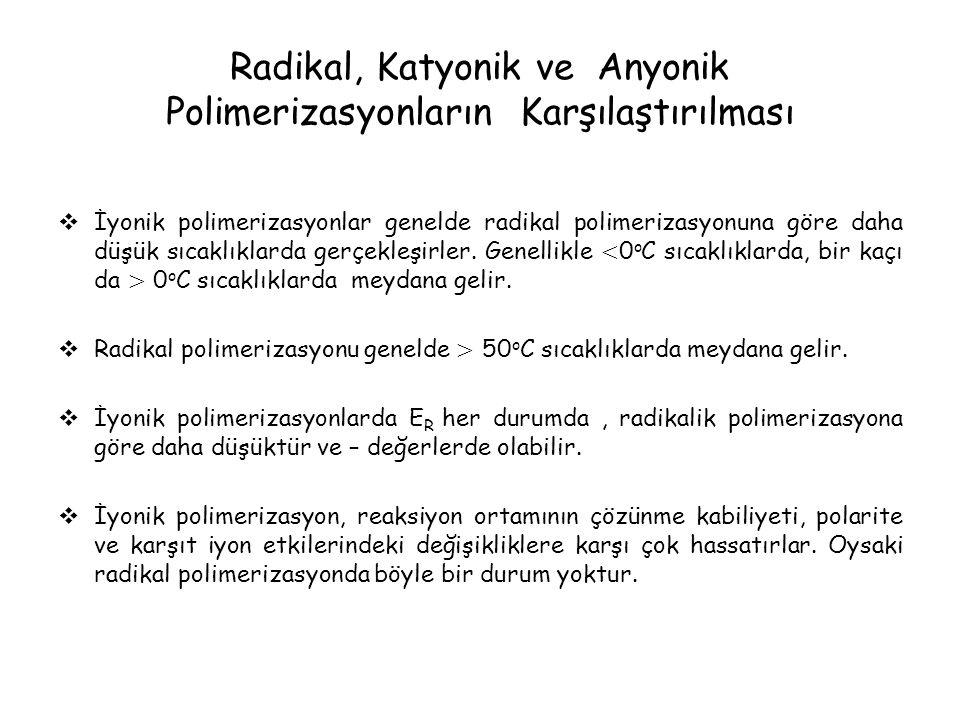 Radikal, Katyonik ve Anyonik Polimerizasyonların Karşılaştırılması