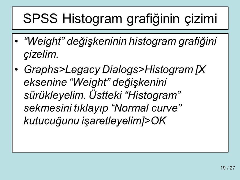 SPSS Histogram grafiğinin çizimi