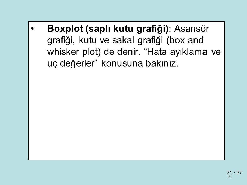 Boxplot (saplı kutu grafiği): Asansör grafiği, kutu ve sakal grafiği (box and whisker plot) de denir. Hata ayıklama ve uç değerler konusuna bakınız.