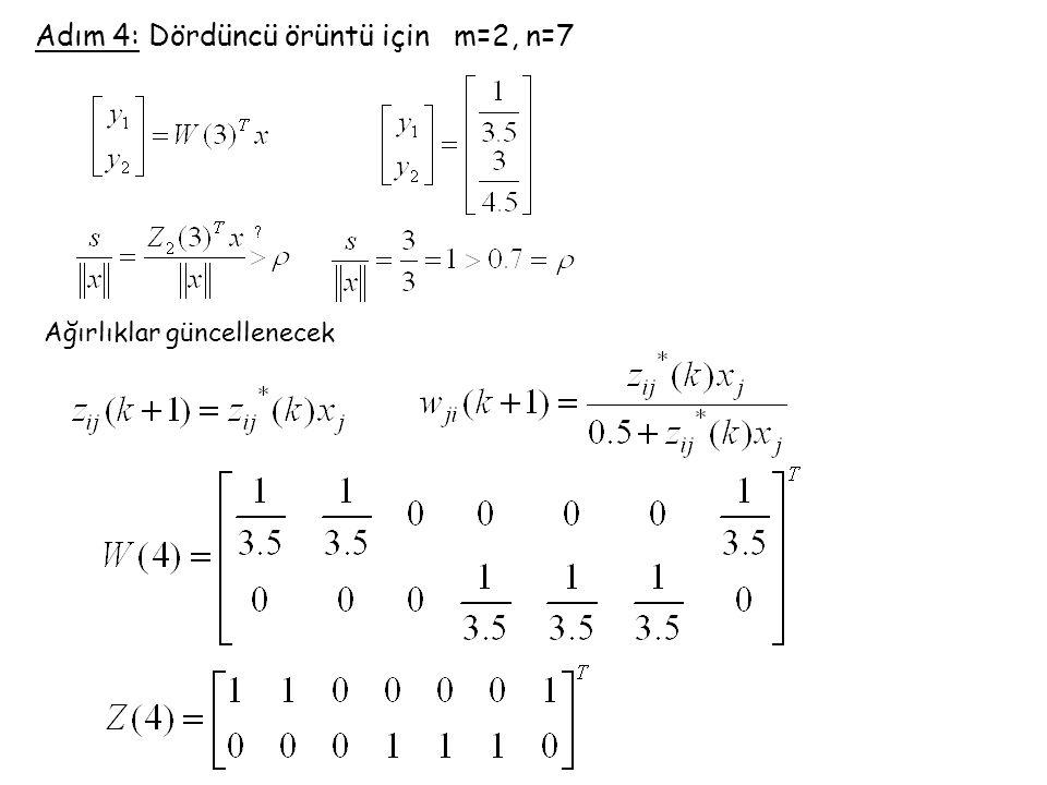 Adım 4: Dördüncü örüntü için m=2, n=7