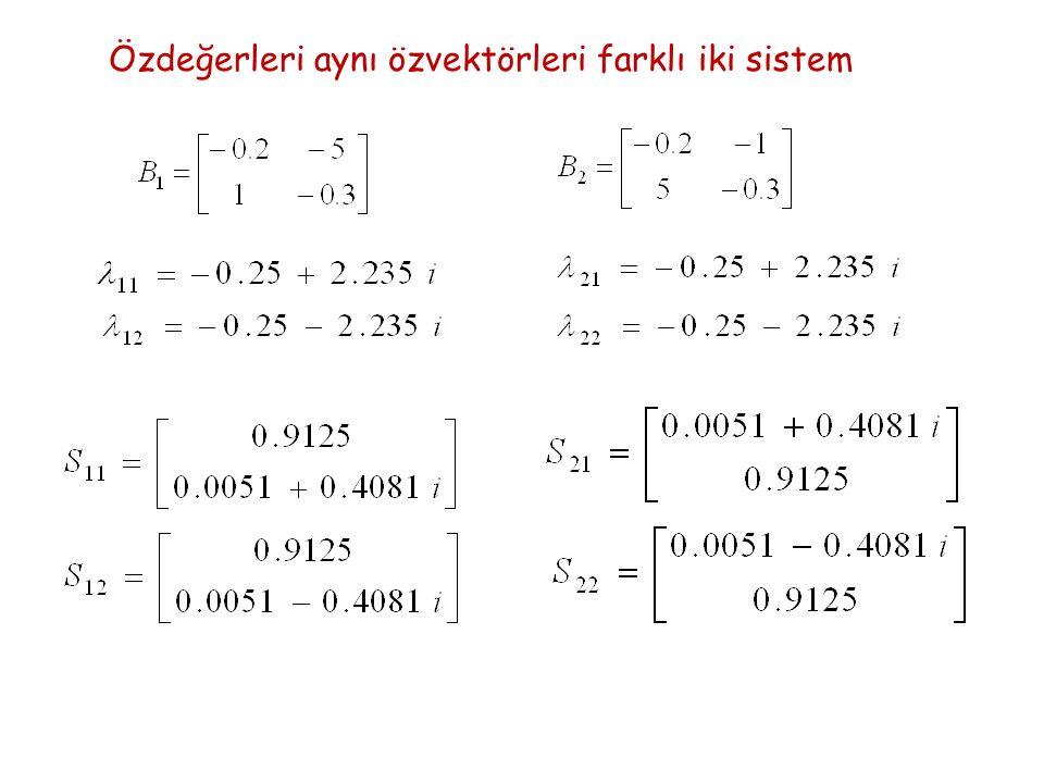 Özdeğerleri aynı özvektörleri farklı iki sistem