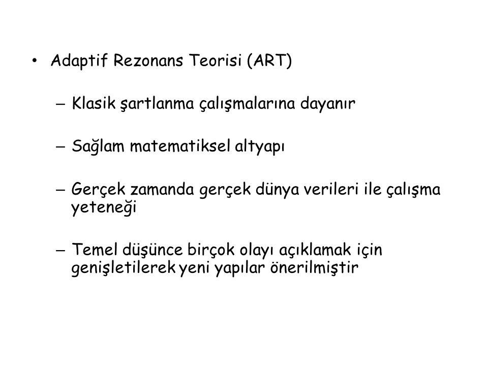 Adaptif Rezonans Teorisi (ART)