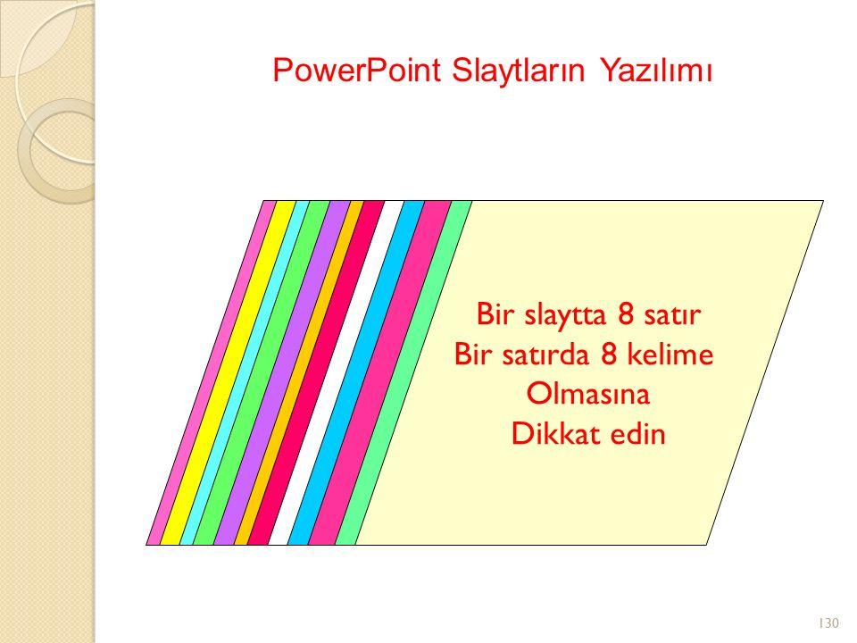 PowerPoint Slaytların Yazılımı