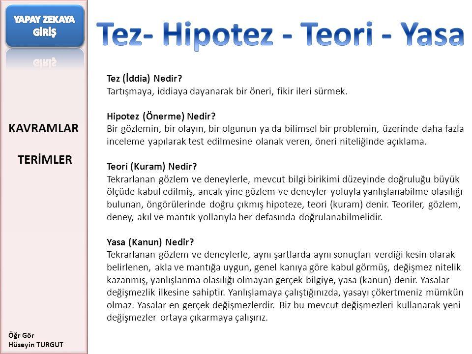 Tez- Hipotez - Teori - Yasa