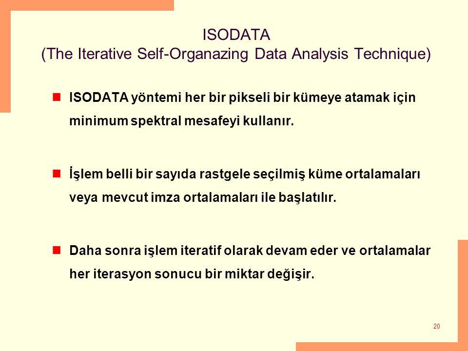 ISODATA (The Iterative Self-Organazing Data Analysis Technique)