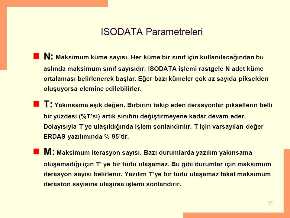 ISODATA Parametreleri