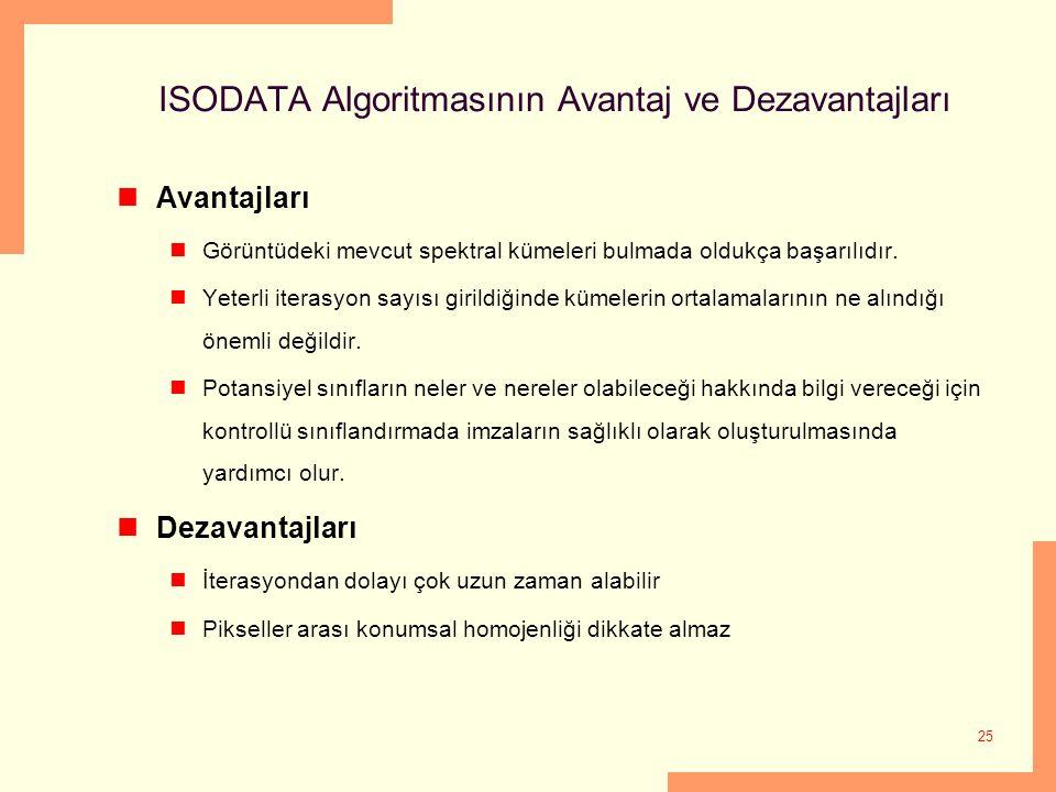 ISODATA Algoritmasının Avantaj ve Dezavantajları