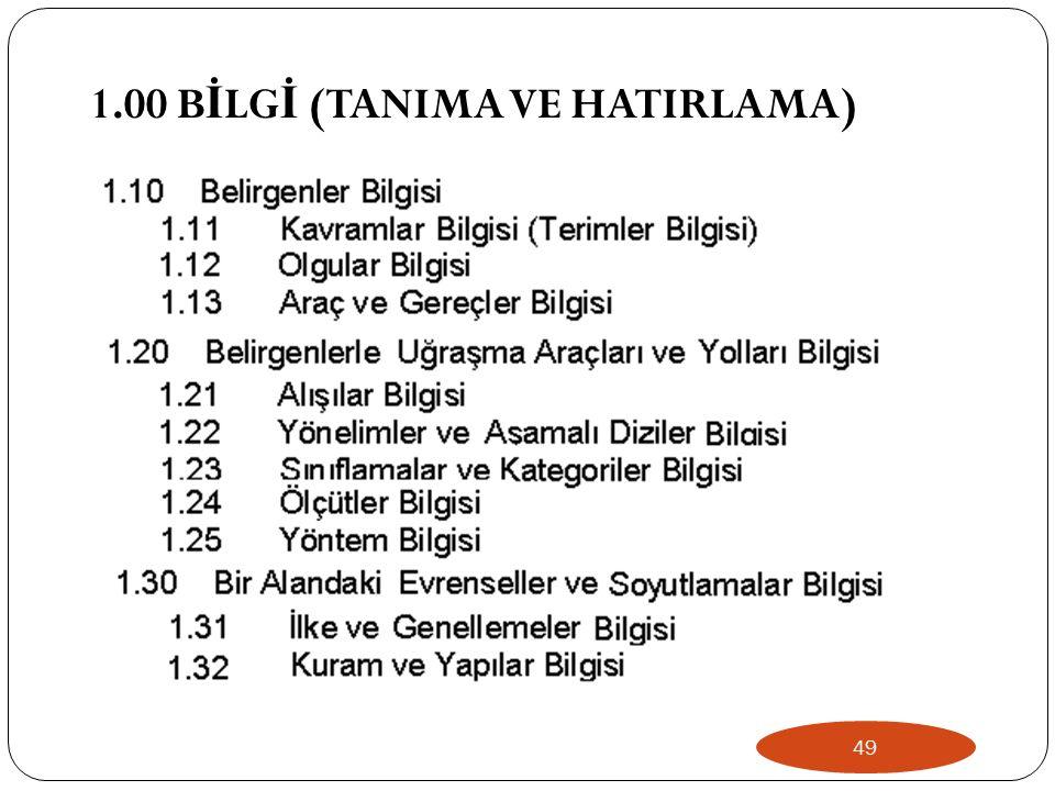 1.00 BİLGİ (TANIMA VE HATIRLAMA)