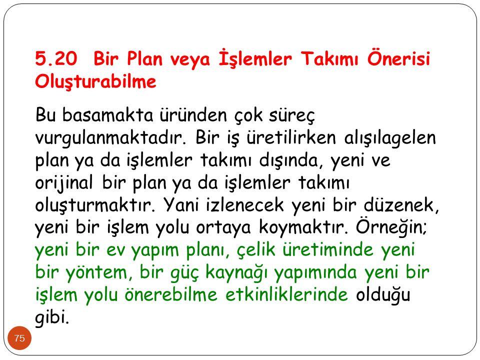 5.20 Bir Plan veya İşlemler Takımı Önerisi Oluşturabilme