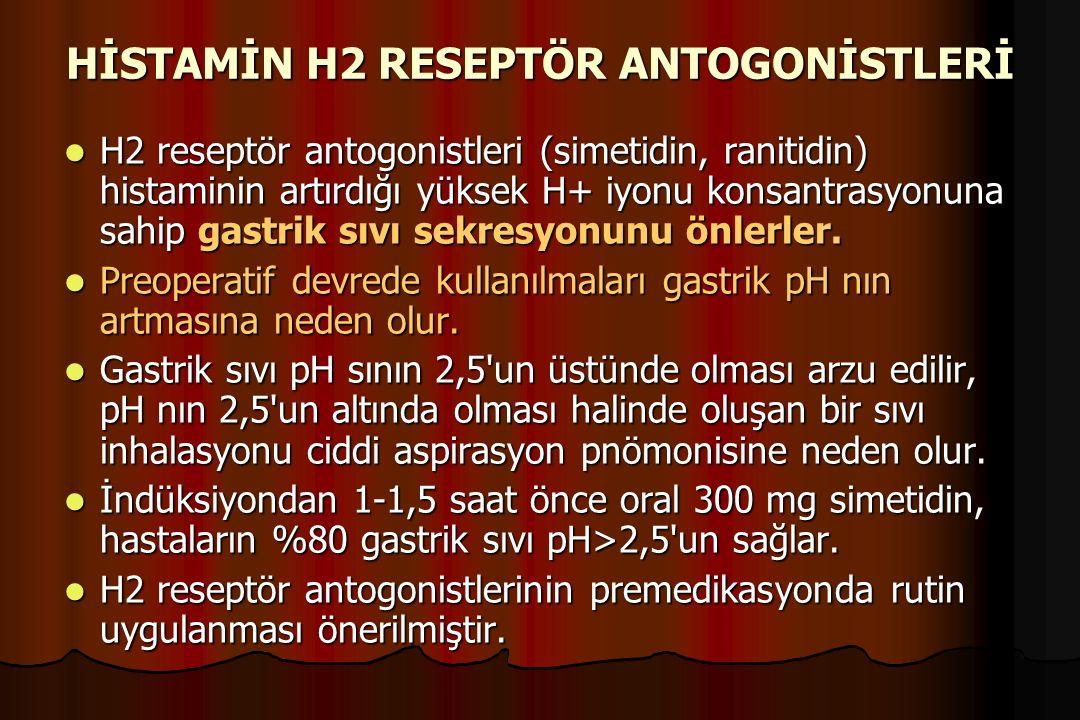 HİSTAMİN H2 RESEPTÖR ANTOGONİSTLERİ
