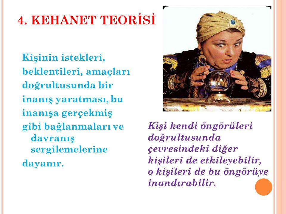4. KEHANET TEORİSİ