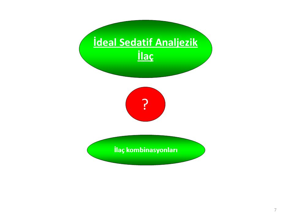 İdeal Sedatif Analjezik