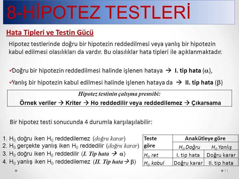 8-HİPOTEZ TESTLERİ Hata Tipleri ve Testin Gücü