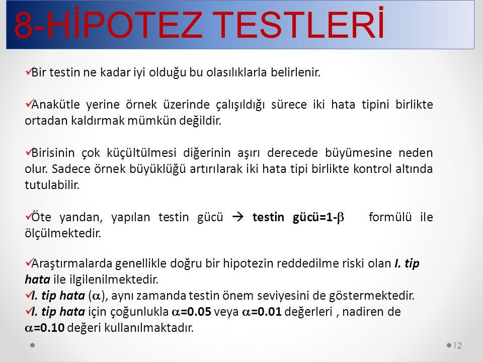 8-HİPOTEZ TESTLERİ Bir testin ne kadar iyi olduğu bu olasılıklarla belirlenir.
