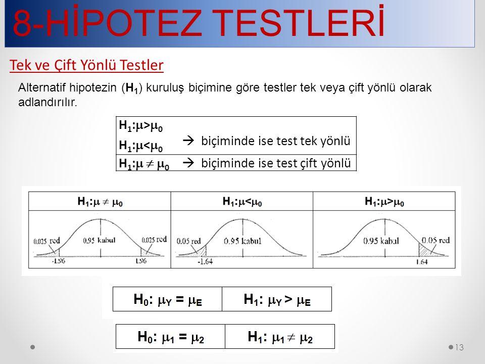 8-HİPOTEZ TESTLERİ Tek ve Çift Yönlü Testler H1:>0 H1:<0