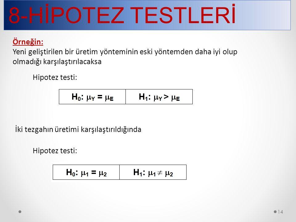 8-HİPOTEZ TESTLERİ Örneğin: