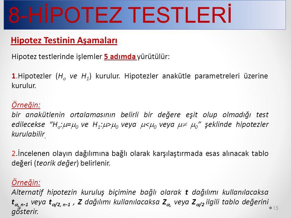 8-HİPOTEZ TESTLERİ Hipotez Testinin Aşamaları