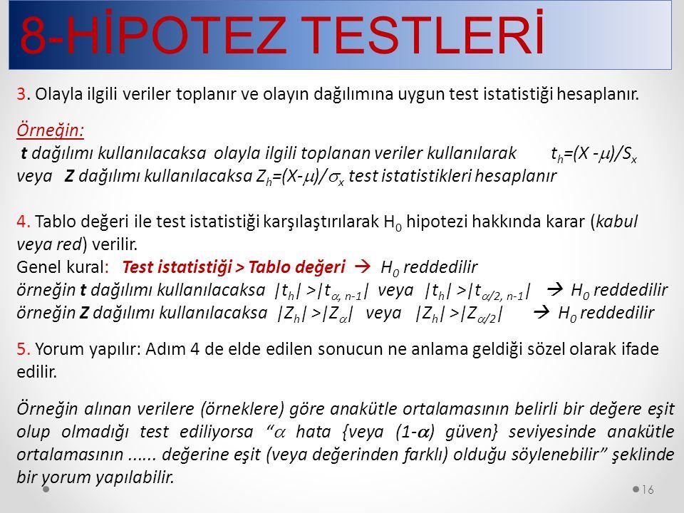 8-HİPOTEZ TESTLERİ 3. Olayla ilgili veriler toplanır ve olayın dağılımına uygun test istatistiği hesaplanır.