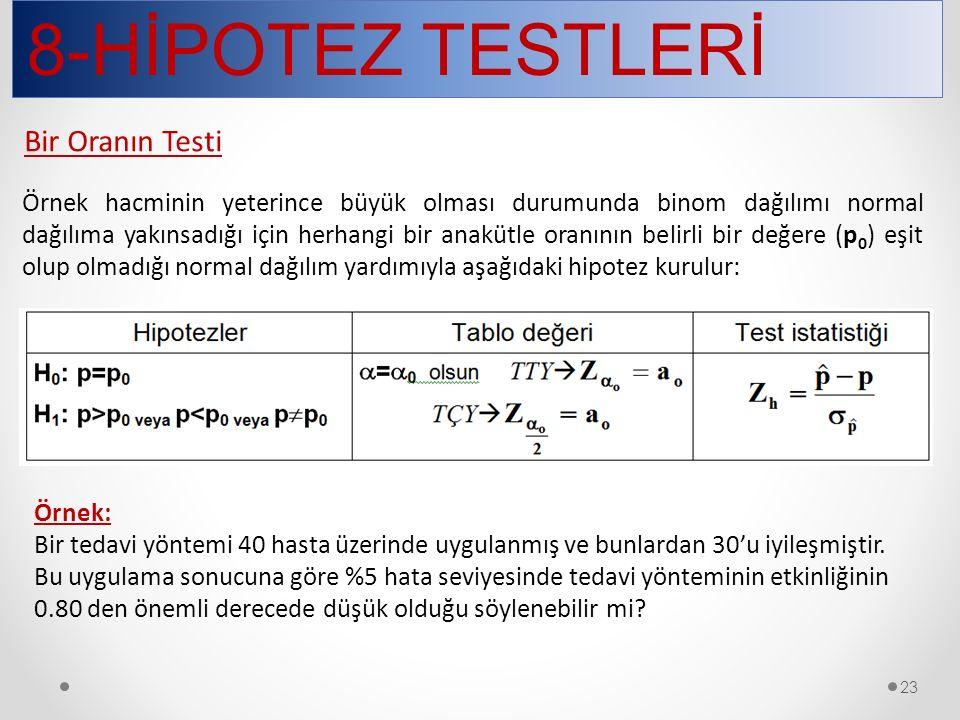 8-HİPOTEZ TESTLERİ Bir Oranın Testi