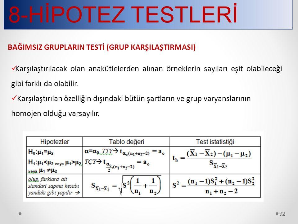 8-HİPOTEZ TESTLERİ BAĞIMSIZ GRUPLARIN TESTİ (GRUP KARŞILAŞTIRMASI)
