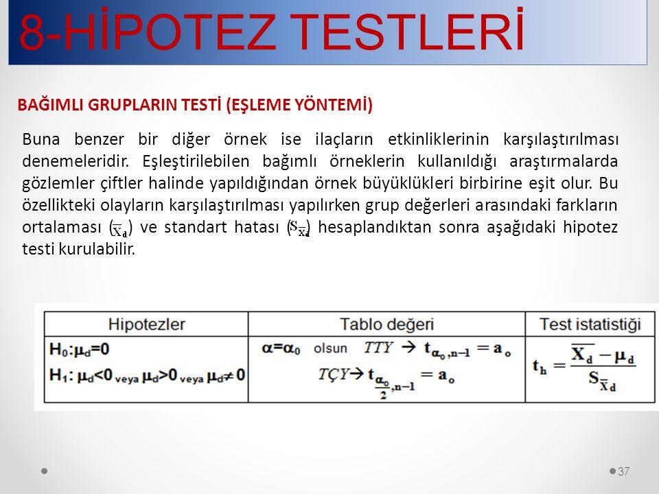 8-HİPOTEZ TESTLERİ BAĞIMLI GRUPLARIN TESTİ (EŞLEME YÖNTEMİ)