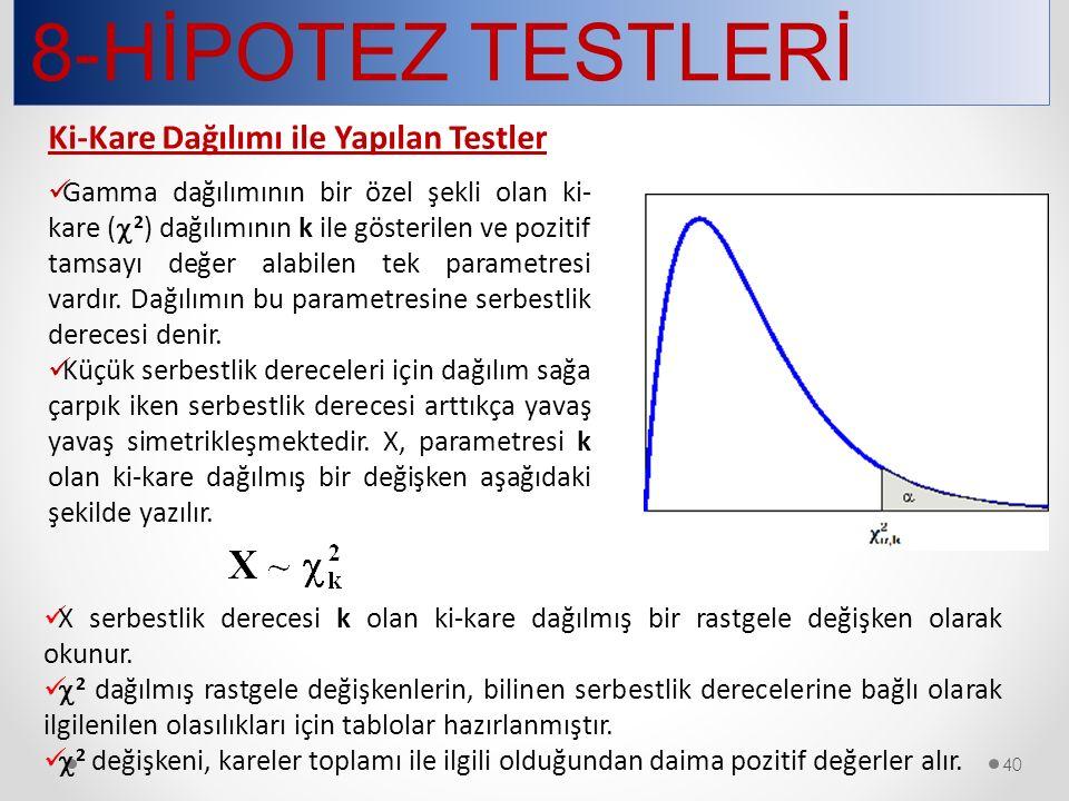 8-HİPOTEZ TESTLERİ Ki-Kare Dağılımı ile Yapılan Testler