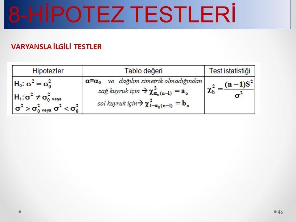 8-HİPOTEZ TESTLERİ VARYANSLA İLGİLİ TESTLER