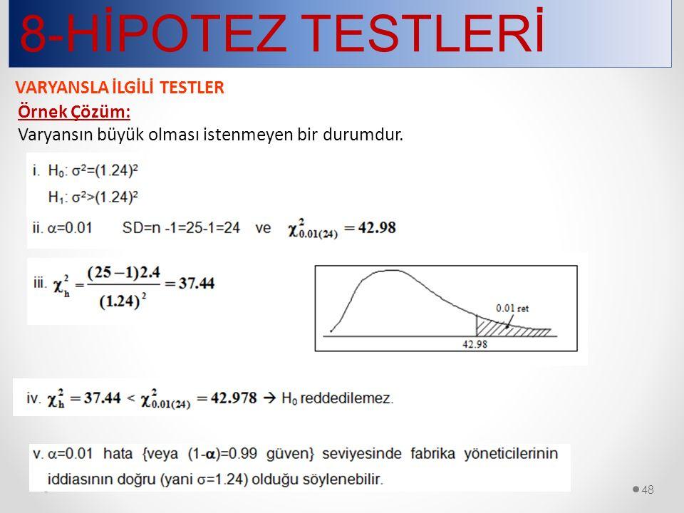 8-HİPOTEZ TESTLERİ VARYANSLA İLGİLİ TESTLER Örnek Çözüm: