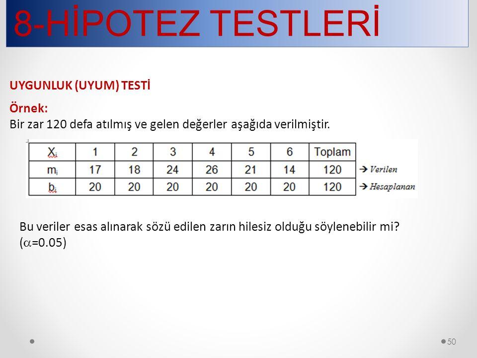 8-HİPOTEZ TESTLERİ UYGUNLUK (UYUM) TESTİ Örnek: