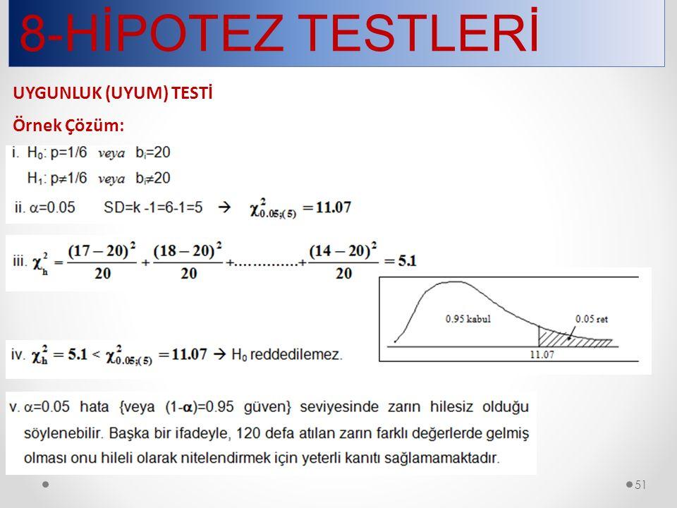 8-HİPOTEZ TESTLERİ UYGUNLUK (UYUM) TESTİ Örnek Çözüm: