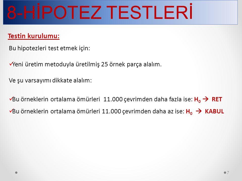 8-HİPOTEZ TESTLERİ Testin kurulumu: Bu hipotezleri test etmek için: