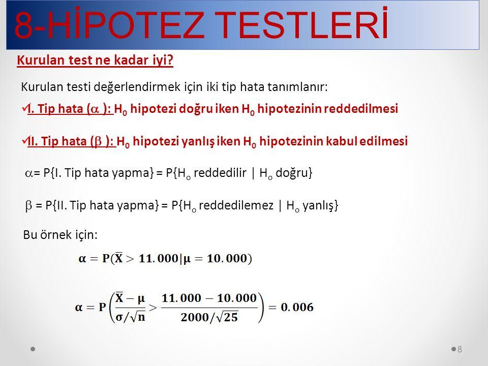 8-HİPOTEZ TESTLERİ Kurulan test ne kadar iyi