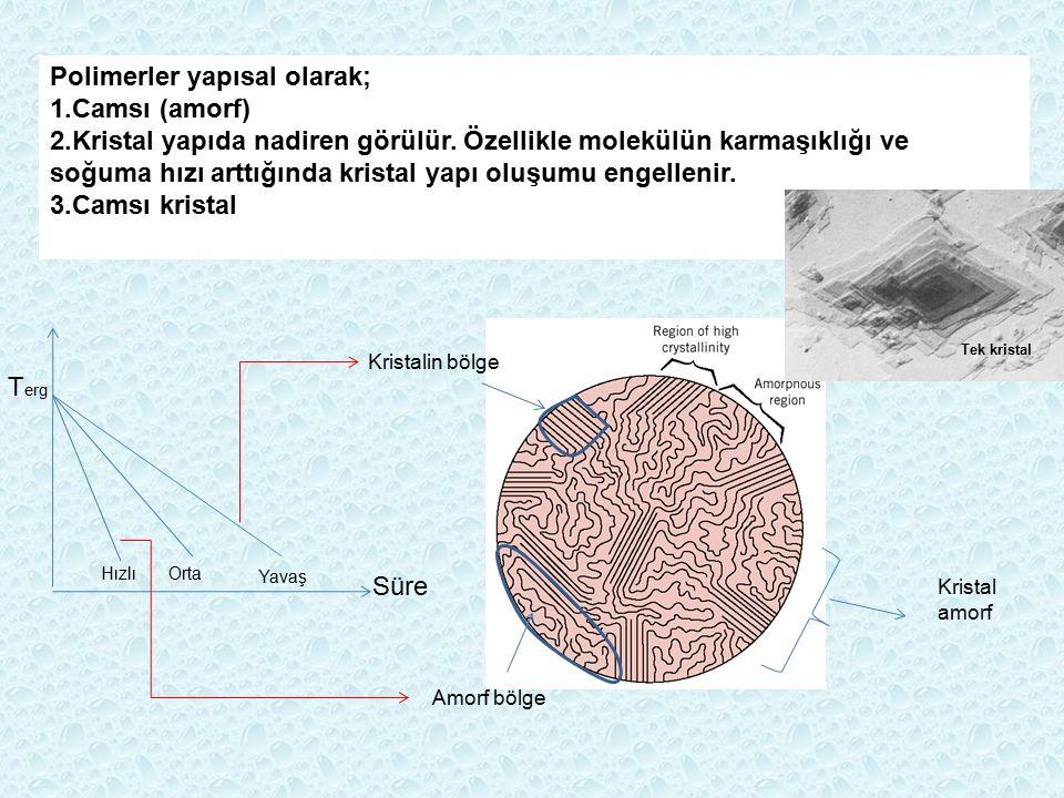 Polimerler yapısal olarak; Camsı (amorf)