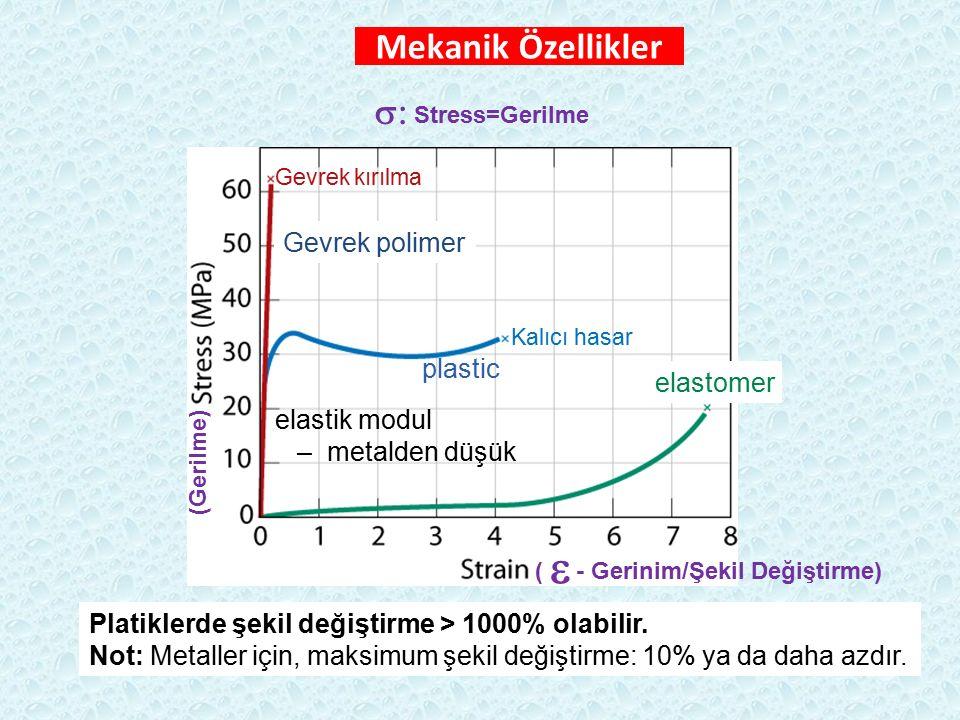 e Mekanik Özellikler s: Gevrek polimer plastic elastomer